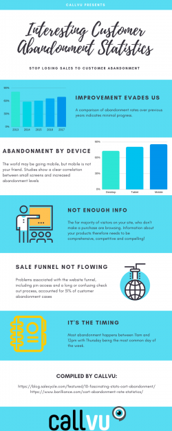 infographic on customer abandonment